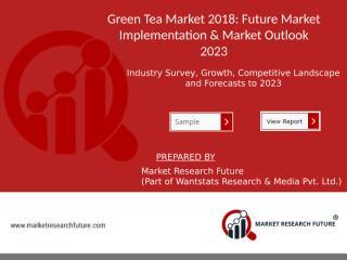 Green Tea Market.pptx