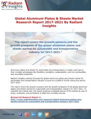 Global Aluminum Plates & Sheets Market Research Report 2017-2021 By Radiant Insights.pdf